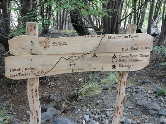 Trail map to the towers Torres del Paine