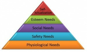 Maslow_Needs_Hierarchy1