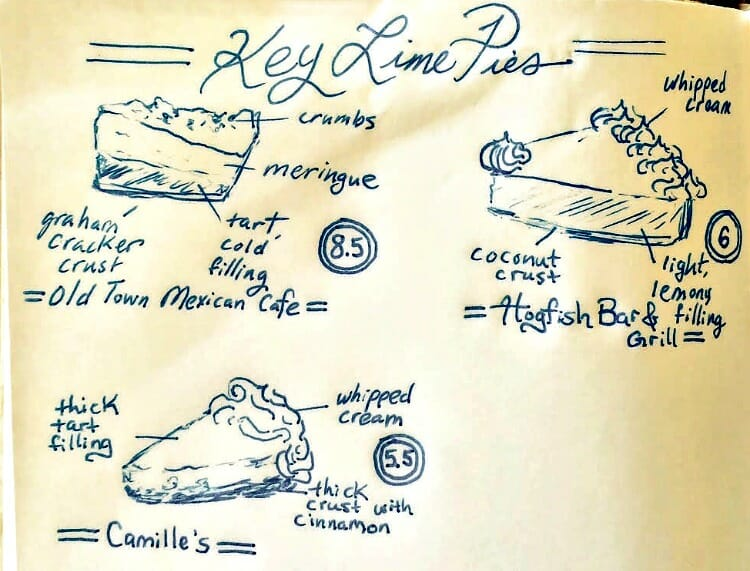 photo, image, key lime pie drawing, the florida keys