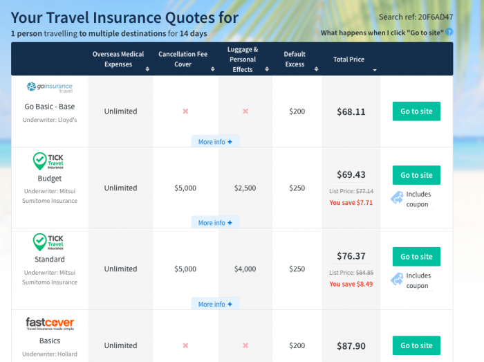 Best Prices For Annual Travel Insurance