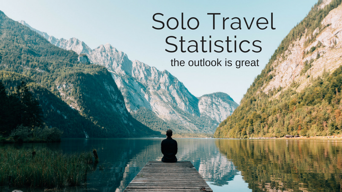 solo travel statistics and data