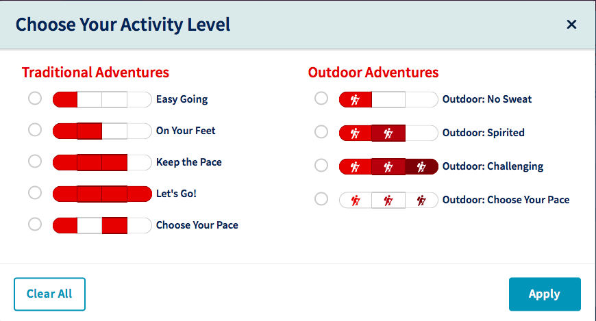 activity level chart, physical training for travel